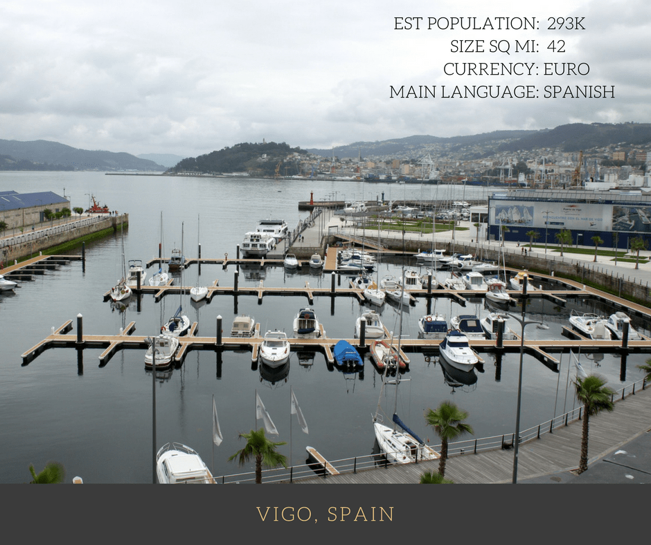 Vigo, Spain: The Best Beaches in the World